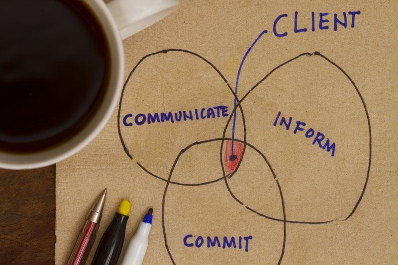 Contacten onderhouden, winstgevende relaties, tevreden klanten